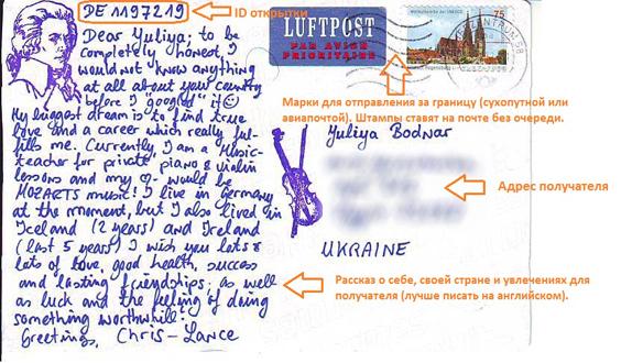 Как заполнять адрес на открытках