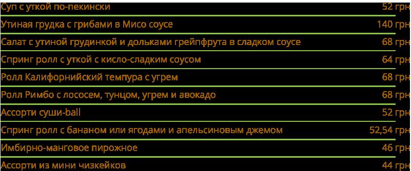 меню Мураками