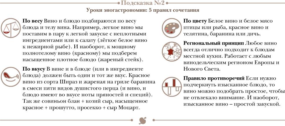 """Алексей Гижко, Wine House, вино, деликатесы, """"винный дом"""", уроки эногастрономии"""