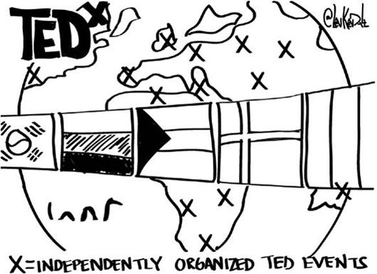 TED Киев TEDx Youth kiev