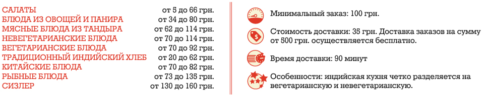 «Гималаи», индийская кухня, заказ еды, доставка, eda.ua