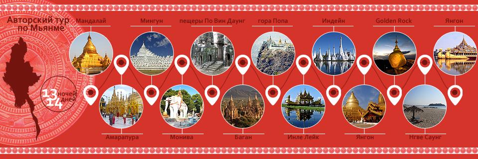 Мьянма, туры, путешествия