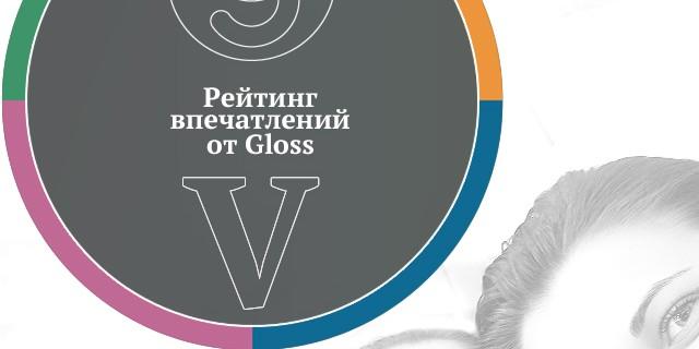Рейтинг впечатлений недели от Gloss.ua #5