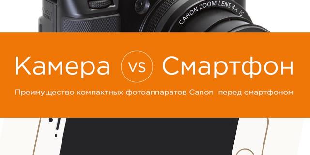 Битва за качество изображения: камера против смартфона