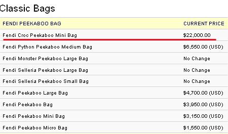 "Вот такие цены на сумки ""Fendi"""