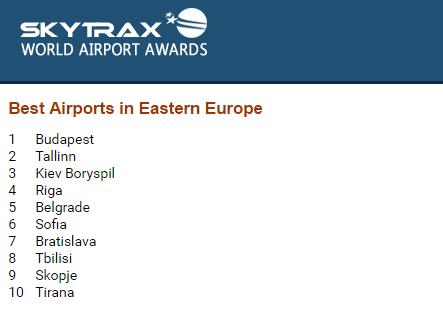 Главные воздушные ворота Украины уже третий год подряд занимают лидирующие позиции в данной номинации