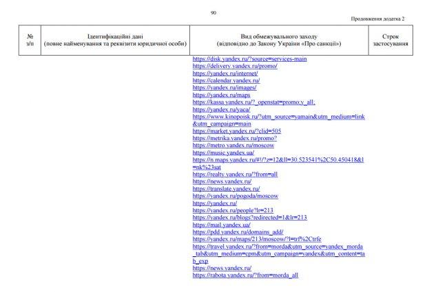 Перечень сайтов, попавших под запрет на территории Украины