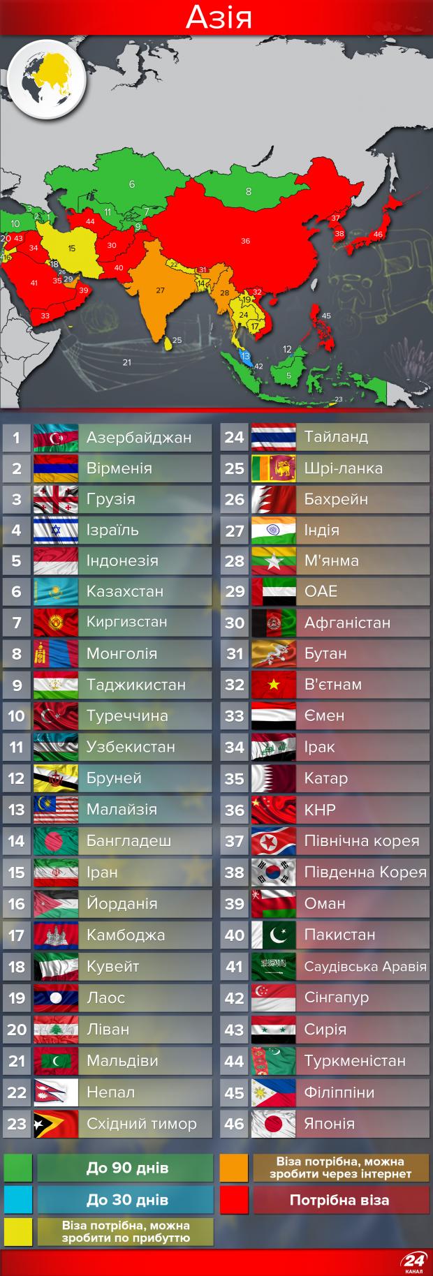 В Азии достаточно стран, где можно сделать визу на месте