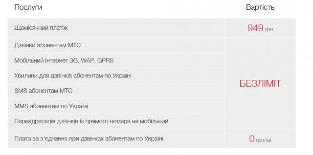 Ultra VIP 3G от МТС.