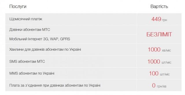 Ultra 3G от МТС.