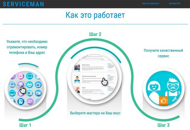 """Онлайн-сервис """"ServiceMan"""" помогает найти мастера, который отремонтирует холодильник, телевизор или стиральную машину"""