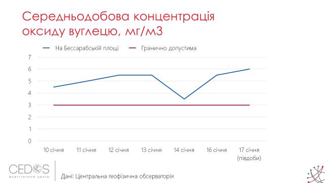 Инфографика: аналитический центр Сedos