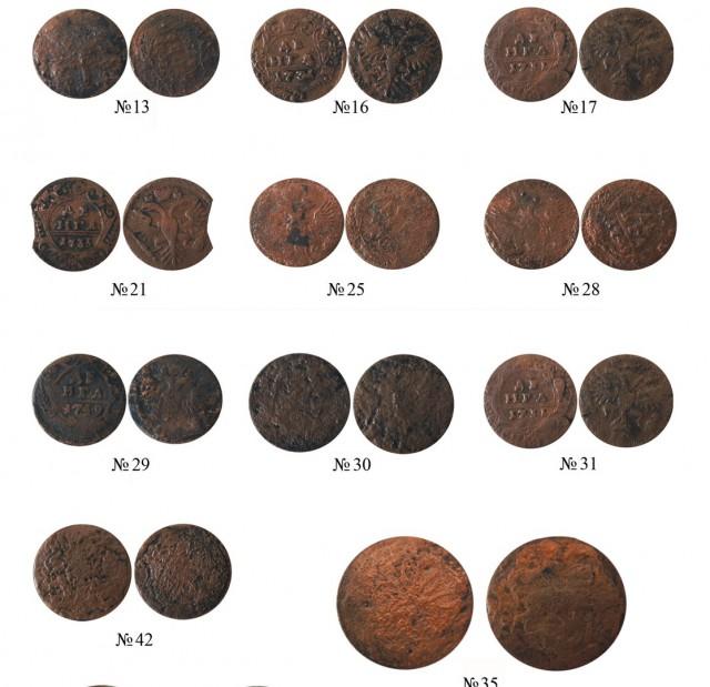 Клад в 40 монет. Нашли польские, арабские и царские монеты. Фото: resource.history.org.ua