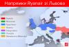 Направления Ryanair со Львова