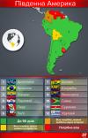 Половина Южной Америки открыта не только для мира, но и для Украины