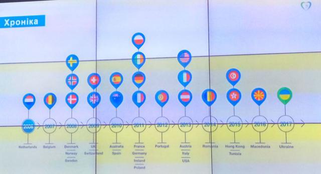 Схема присутствия Lycamobile в мире с учетом хронологии запуска