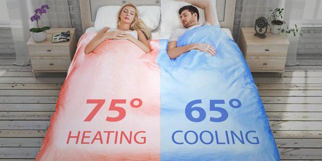 Дешевлее чем развод: изобретено одеяло, которое спасет ваши отношения